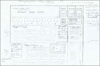 The Final Wireframe